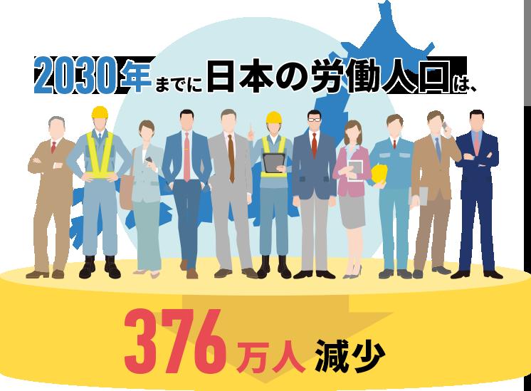 2030年までに日本の労働人口は376万人減少
