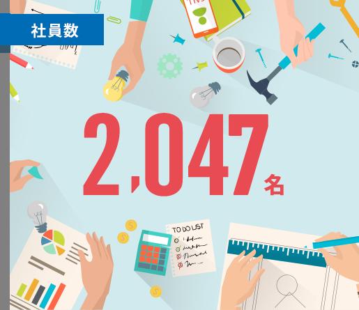 社員数2,047名以上